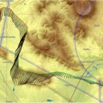 Le logiciel HAWK, l'estimation instantanée du vent, en 3D